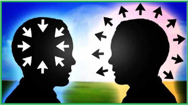 Мужское и женское начала в человеке