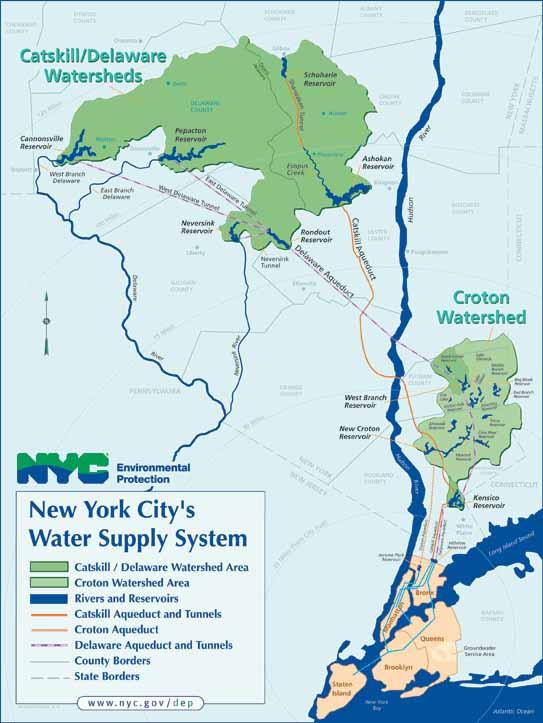Схема водоснабжения Нью-Йорка